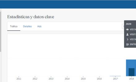 205.700 PERSONAS LEYERON NUESTRA WEB EN 4 MESES