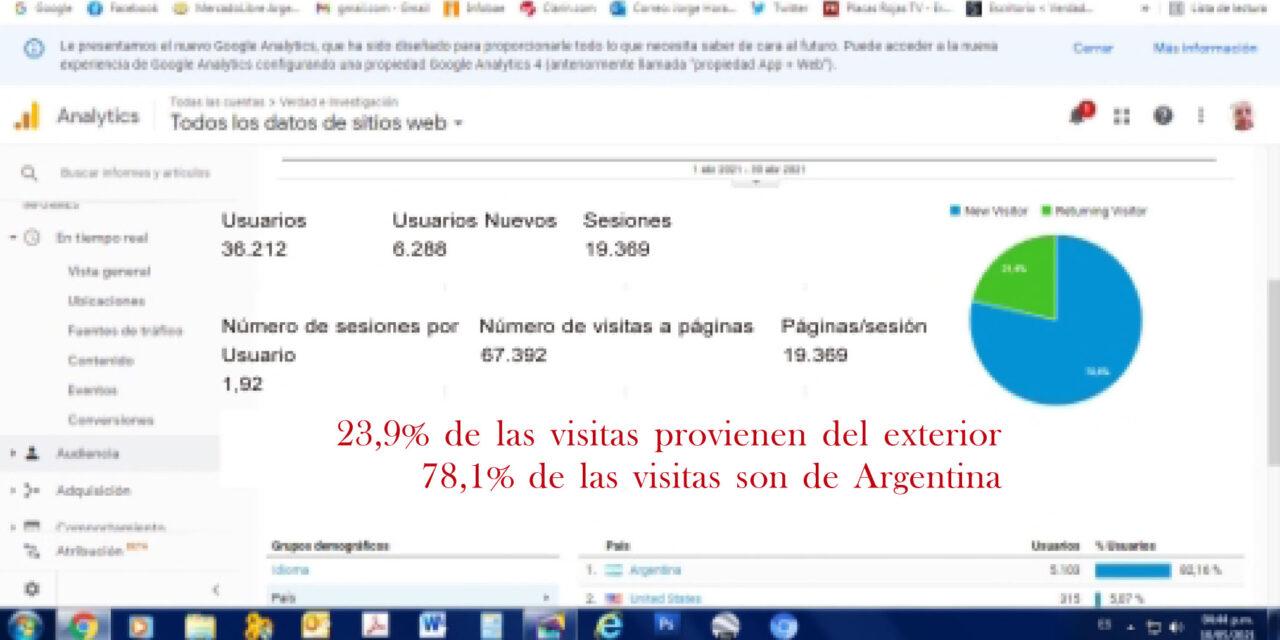 67.000 LECTORES RECURRIERON A NUESTRA WEB EN ABRIL, PARA INFORMARSE